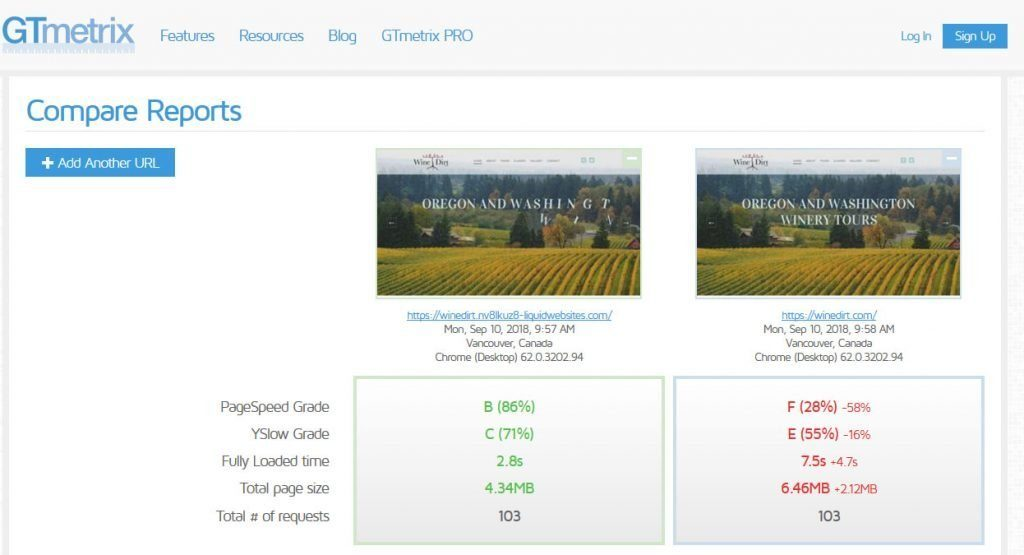 websirte speed compare
