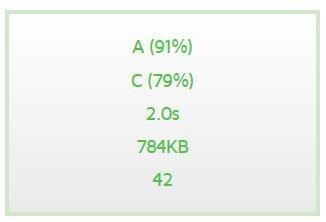Premium stats 2sec load